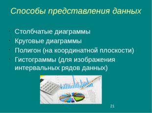 Способы представления данных Столбчатые диаграммы Круговые диаграммы Полигон