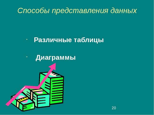 Способы представления данных Различные таблицы Диаграммы