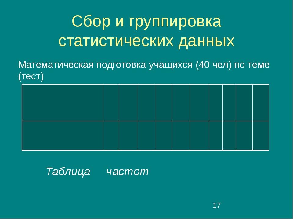 Сбор и группировка статистических данных Математическая подготовка учащихся...