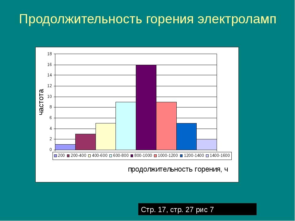 Продолжительность горения электроламп Стр. 17, стр. 27 рис 7