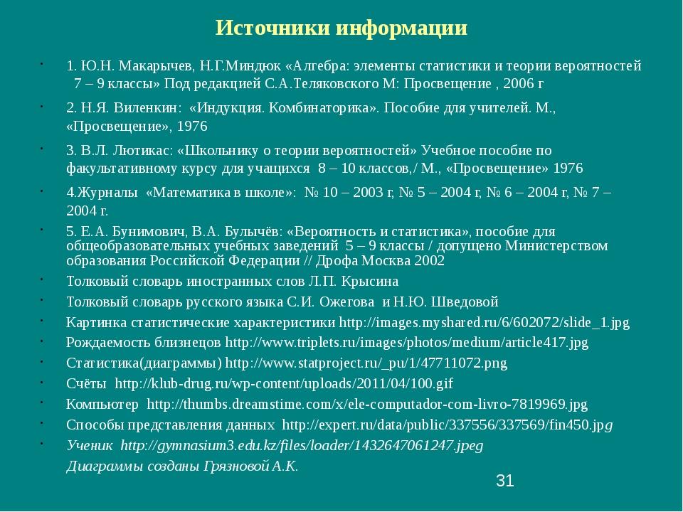 Источники информации 1. Ю.Н. Макарычев, Н.Г.Миндюк «Алгебра: элементы статис...