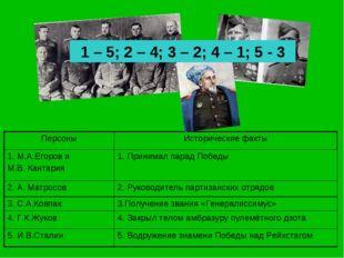 1 – 5; 2 – 4; 3 – 2; 4 – 1; 5 - 3 ПерсоныИсторические факты 1. М.А.Егоров и