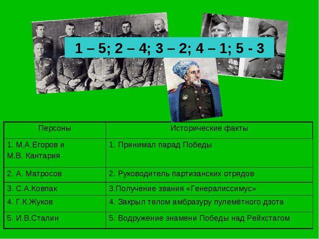 1 – 5; 2 – 4; 3 – 2; 4 – 1; 5 - 3 ПерсоныИсторические факты 1. М.А.Егоров и...