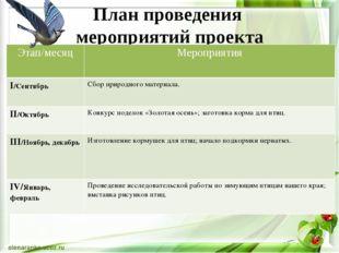 План проведения мероприятий проекта Этап/месяц Мероприятия І/Сентябрь Сбор пр