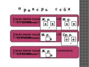 р о в е р ь п е я с б Какие имена существительные относятся к 1 склонению? Ка