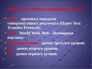 http://www.myhost.mydomain.spb.ru http:// - протокол передачи гипертекстового