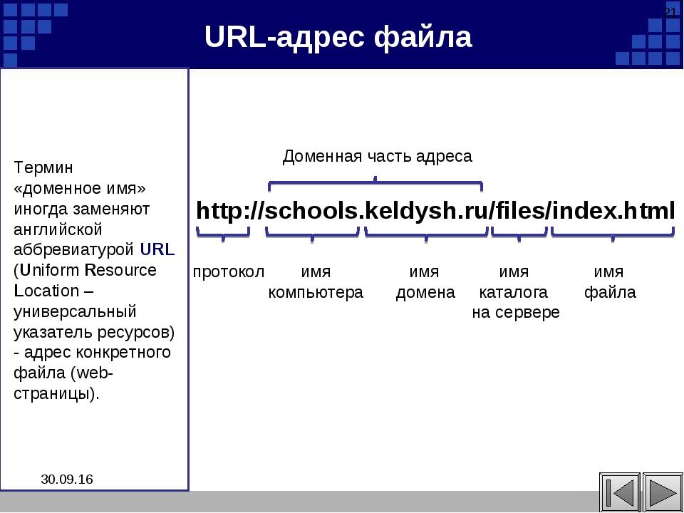 Термин «доменное имя» иногда заменяют английской аббревиатурой URL (Uniform R...