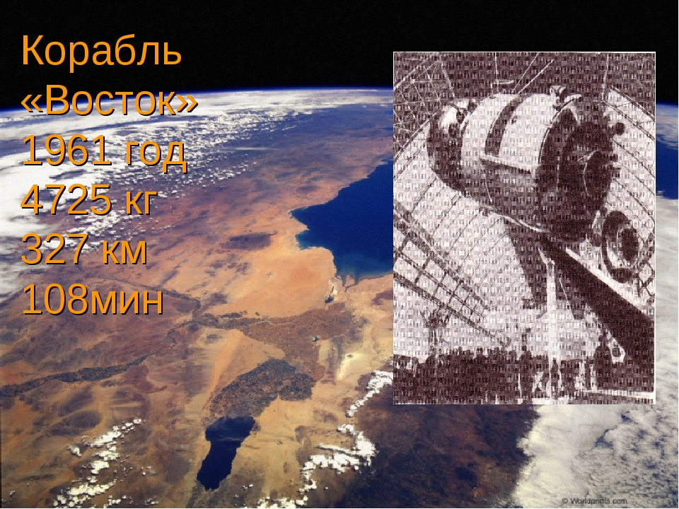 Корабль «Восток» 1961 год 4725 кг 327 км 108мин