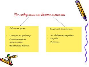 По содержанию деятельности Работа на уроке: С текстом с учебника. С историчес