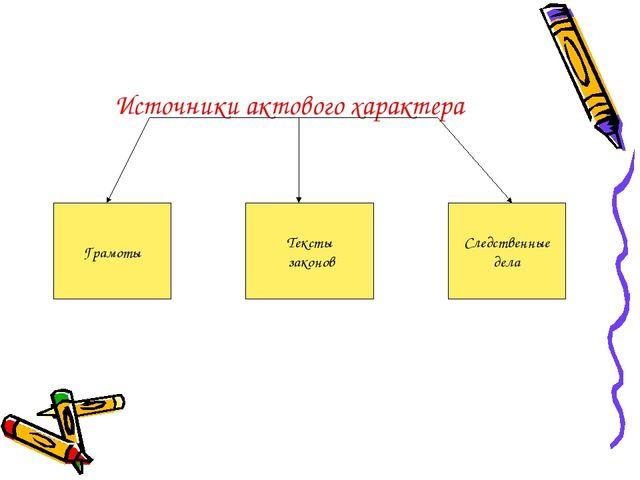 Источники актового характера Грамоты Тексты законов Следственные дела