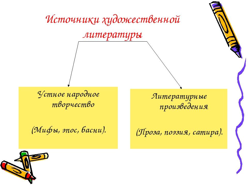 Источники художественной литературы Устное народное творчество (Мифы, эпос, б...