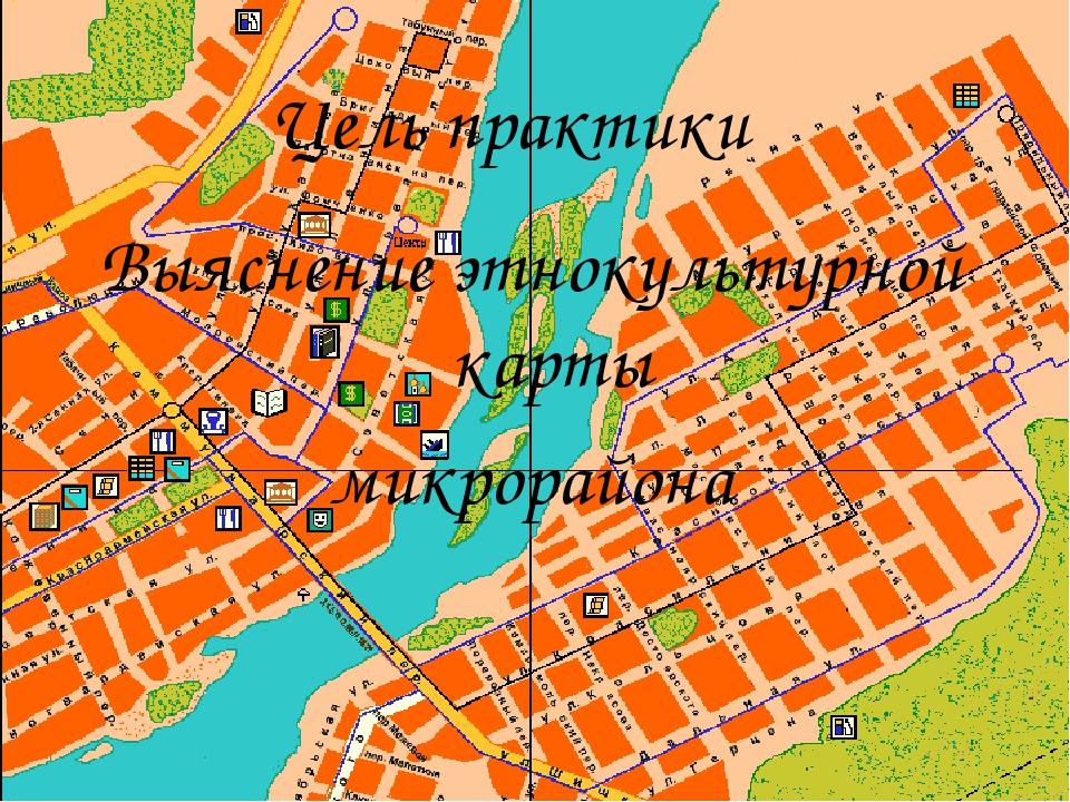 Цель практики Выяснение этнокультурной карты микрорайона