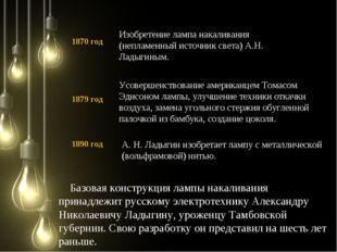 Усовершенствование американцем Томасом Эдисоном лампы, улучшение техники отк