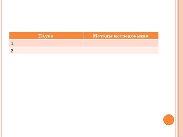 Наука Методы исследования 1. 2.