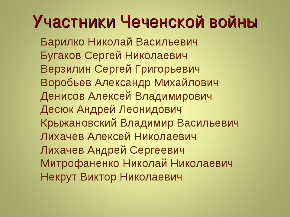 Участники Чеченской войны Барилко Николай Васильевич Бугаков Сергей Николаеви...