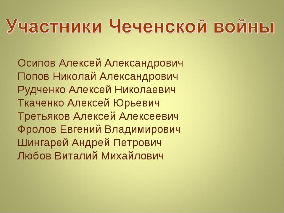 Осипов Алексей Александрович Попов Николай Александрович Рудченко Алексей Ник...