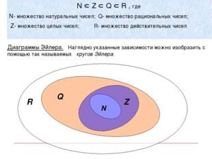 N  Z  Q  R , где N- множество натуральных чисел; Q- множество рациональных