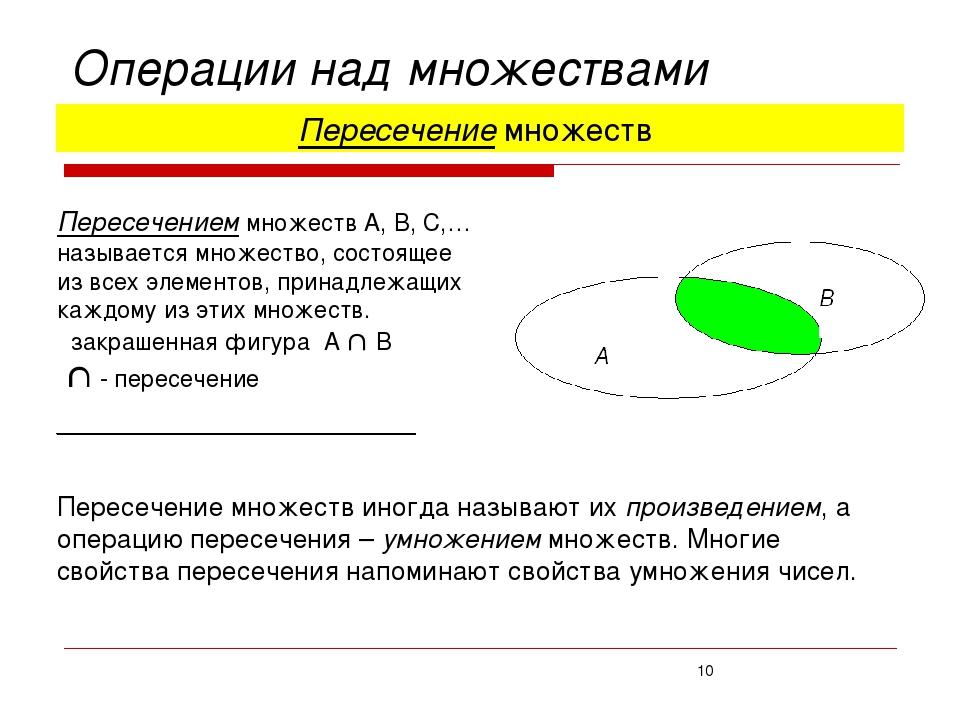 Операции над множествами Пересечение множеств Пересечением множеств А, В, С,...