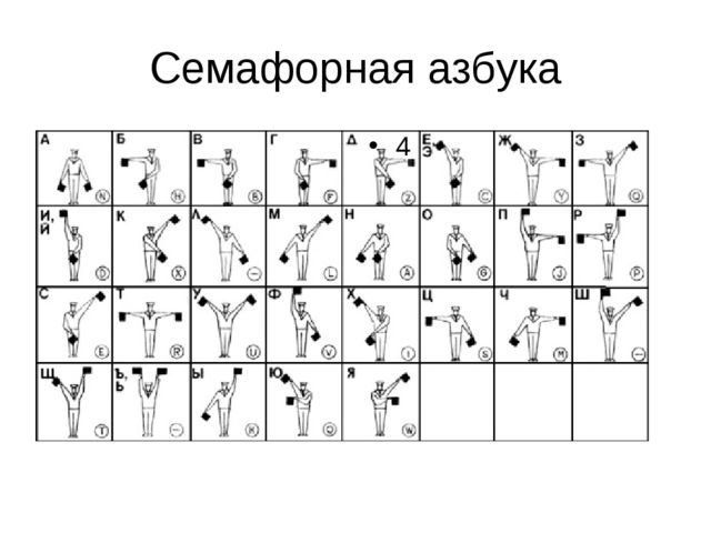 Семафорная азбука 4