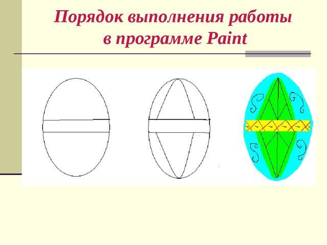 Порядок выполнения работы в программе Pаint