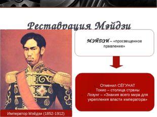 Реставрация Мэйдзи Император Мэйдзи (1852-1912) МЭЙДЗИ – «просвещенное правле