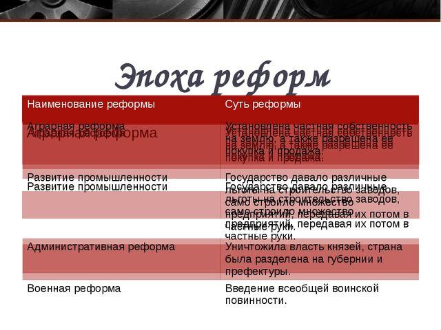 Эпоха реформ Наименование реформы Суть реформы Аграрная реформа Установлена ч...