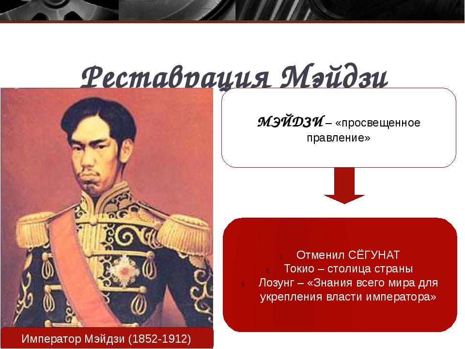 Реставрация Мэйдзи Император Мэйдзи (1852-1912) МЭЙДЗИ – «просвещенное правле...
