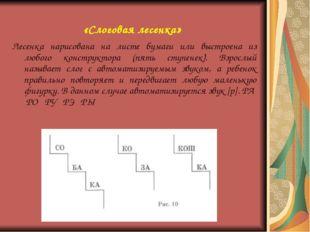 «Слоговая лесенка» Лесенка нарисована на листе бумаги или выстроена из любого