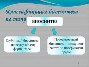 Классификация биосинтеза по типу ферментации БИОСИНТЕЗ Глубинный биосинтез –