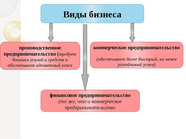 Виды бизнеса производственное предпринимательство (требует больших усилий и с...