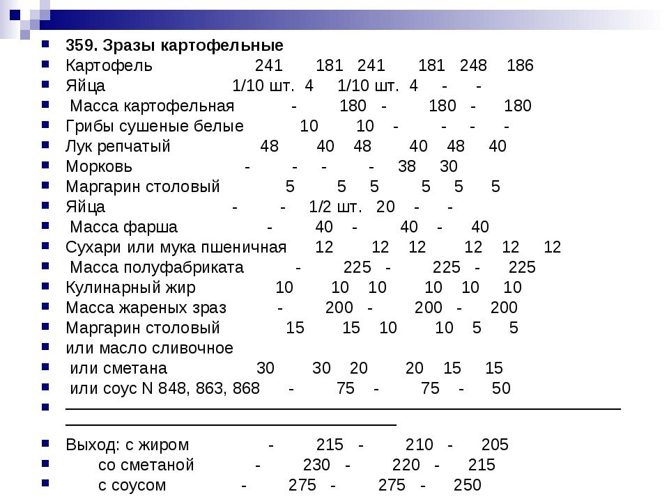 359. Зразы картофельные Картофель 241 181 241 181 248 186 Яйца 1/10 шт. 4 1/1...