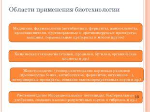 Области применения биотехнологии Медицина, фармакология (антибиотики, фермент