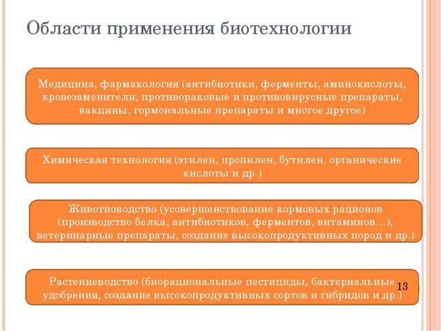 Области применения биотехнологии Медицина, фармакология (антибиотики, фермент...