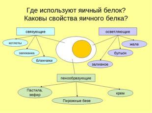 Где используют яичный белок? Каковы свойства яичного белка? связующие пенообр