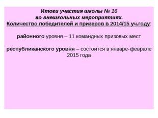 Итоги участия школы № 16 во внешкольных мероприятиях. Количество победителей