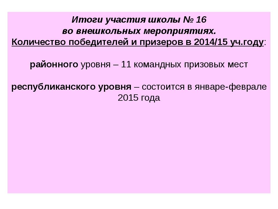 Итоги участия школы № 16 во внешкольных мероприятиях. Количество победителей...