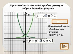 Прочитайте и назовите график функции, изображённый на рисунке. x y 0 1 1 План