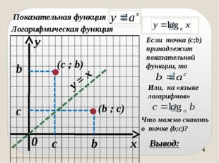 x y 0 c b c b y = x Показательная функция Логарифмическая функция (c ; b) Есл