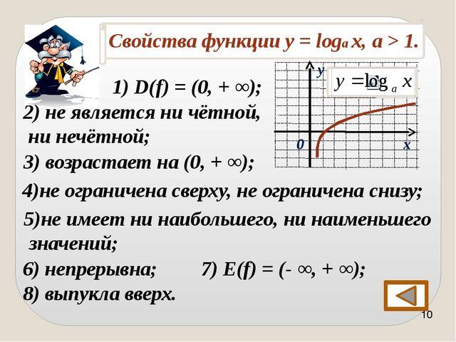 Задание №1 Найдите наибольшее и наименьшее значения функции на промежутке: Фу...