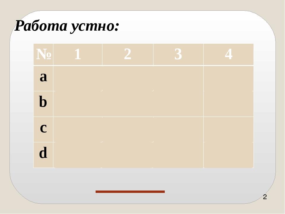 x y y = x 1 1 0 График функции симметричен графику функции относительно прямо...