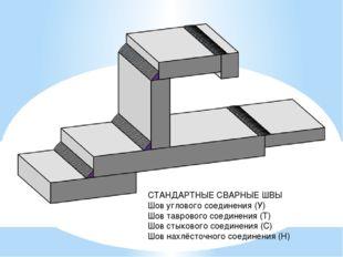 СТАНДАРТНЫЕ СВАРНЫЕ ШВЫ Шов углового соединения (У) Шов таврового соединения