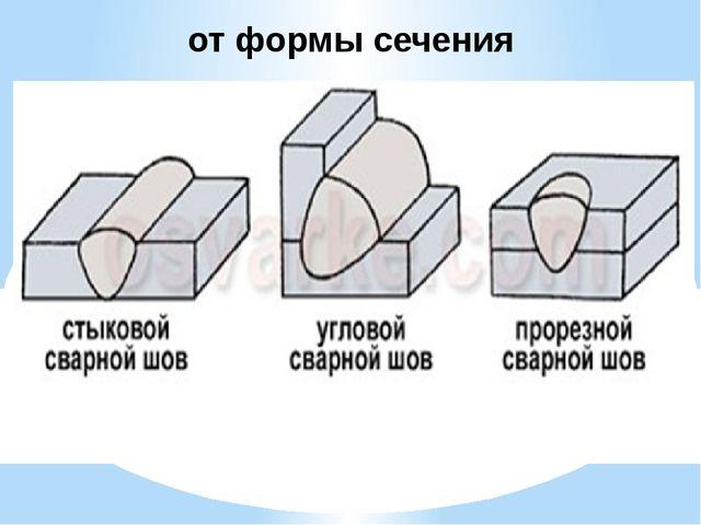 от формы сечения