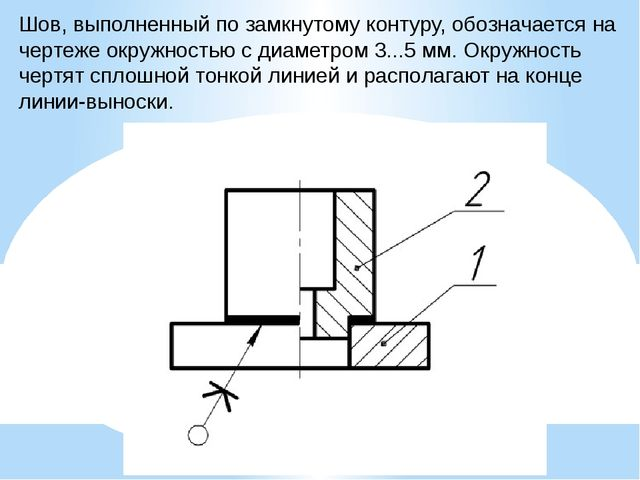 Шов, выполненный по замкнутому контуру, обозначается на чертеже окружностью с...