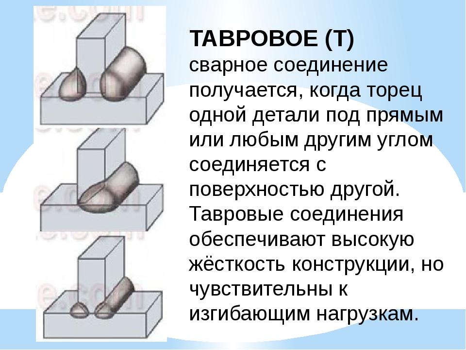 ТАВРОВОЕ (Т) сварное соединение получается, когда торец одной детали под прям...