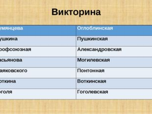 Викторина Румянцева Оглоблинская Пушкина Пушкинская Профсоюзная Александровск