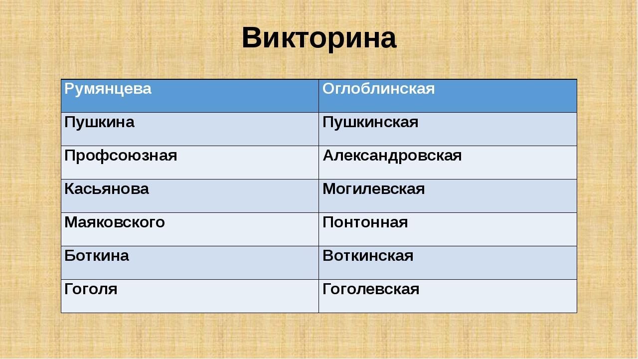 Викторина Румянцева Оглоблинская Пушкина Пушкинская Профсоюзная Александровск...