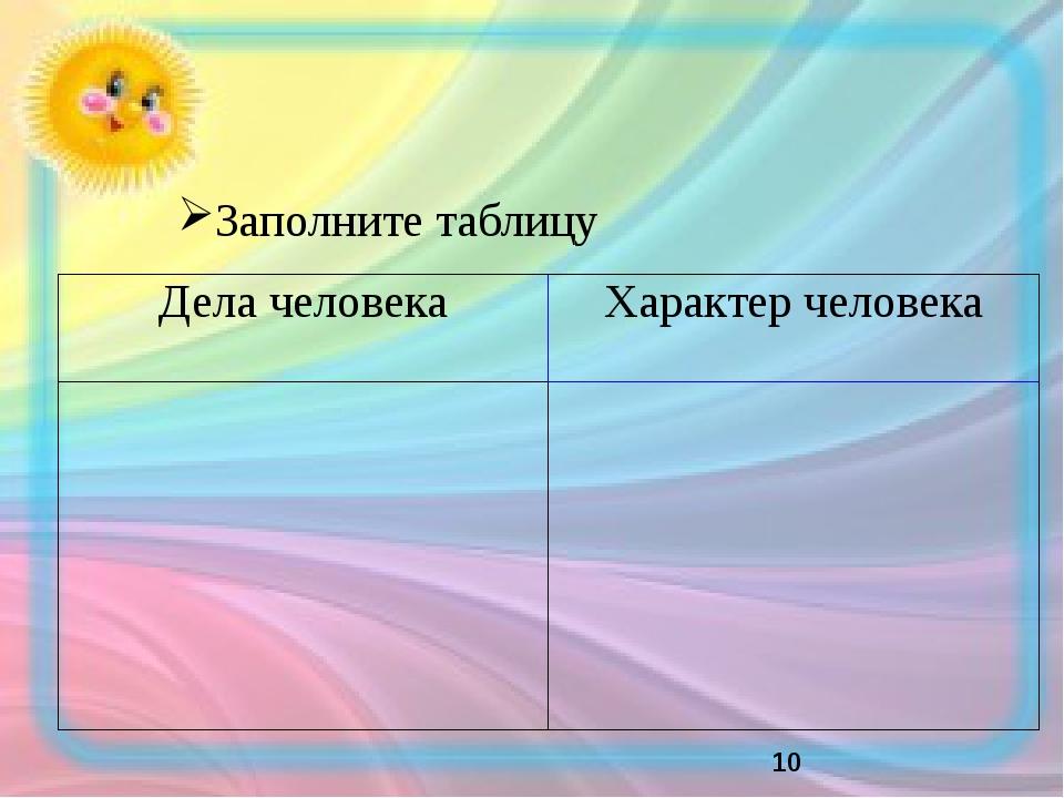 Заполните таблицу Дела человека Характер человека