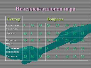 Интеллектуальная игра СекторВопросы Словесное сложение5101520253035