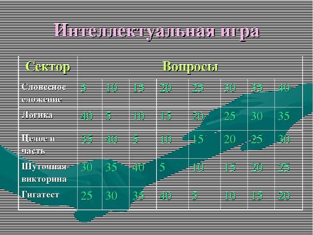 Интеллектуальная игра СекторВопросы Словесное сложение5101520253035...