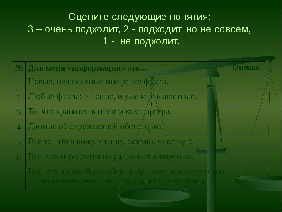 Оцените следующие понятия: 3 – очень подходит, 2 - подходит, но не совсем, 1...